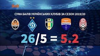 Чому Україна близька до втрати прямої путівки в Лігу Чемпіонів