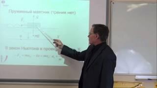 Лекции по физике. Урок № 22.