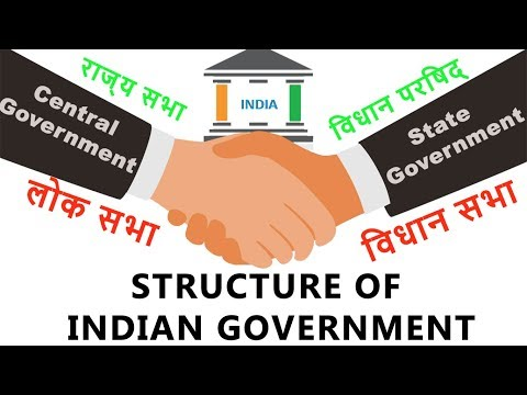Structure Of Indian Government | Central And State | How Indian Government Works | Hindi