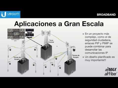 """Ubiquiti Networks """"Soluciones de Radio Enlaces & Switch para Video Seguridad IP"""""""