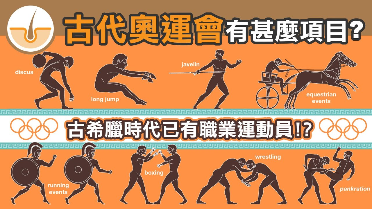 古代奧運會賽甚麼? 古希臘時代已有職業運動員!? (繁體中文字幕)