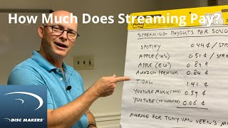 How Much Do Music Streaming Companies Really Pay:  Indie Music Minute