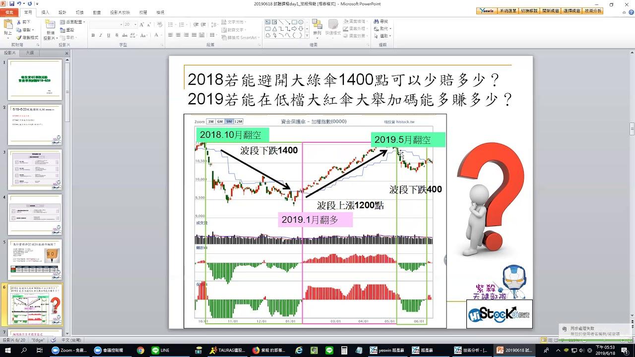 20190618 試聽課程day1_波段飛龍