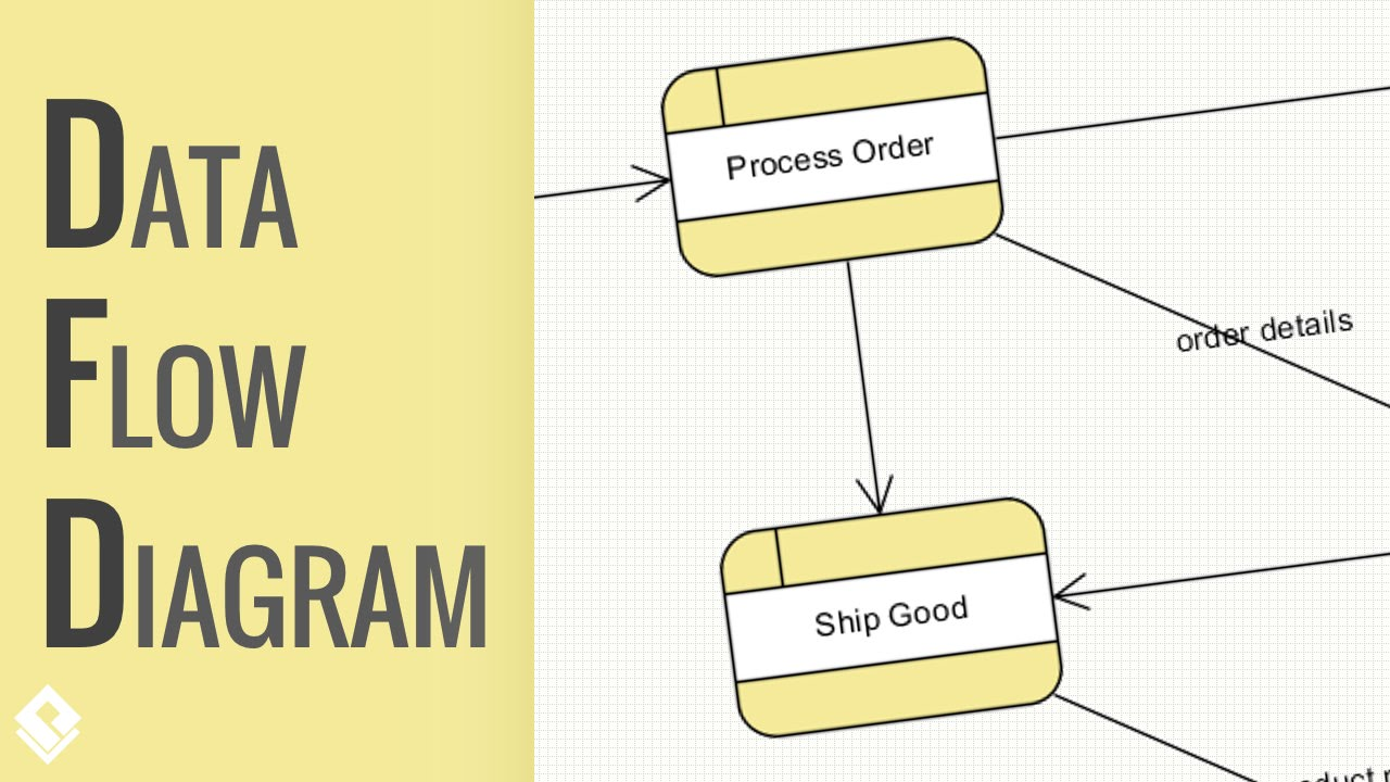 How To Draw Data Flow Diagram