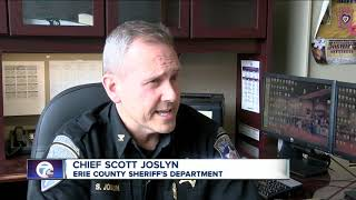 Battle over police body cameras for Erie County Sheriff's deputies is back on the front burner