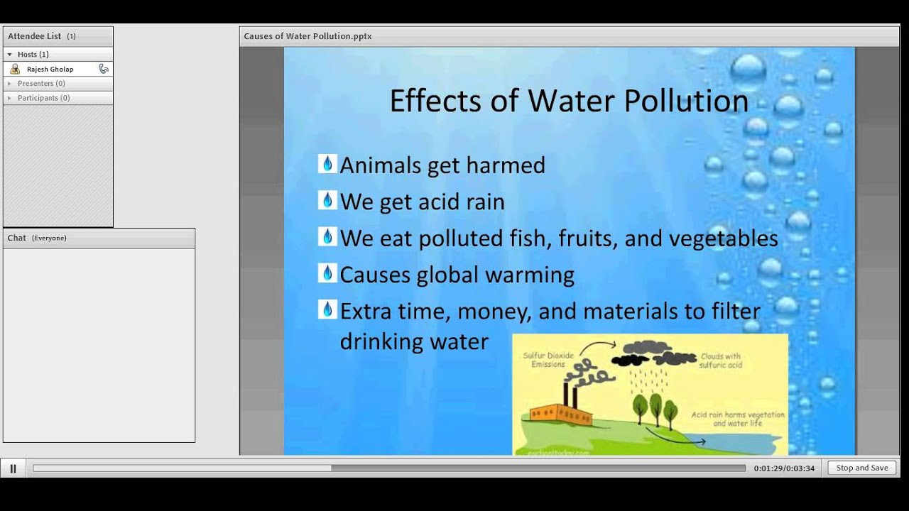 Reva's Presentation on Water Pollution - YouTube