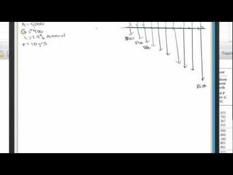 Arithmetic Gradient Uniform Series Example 1