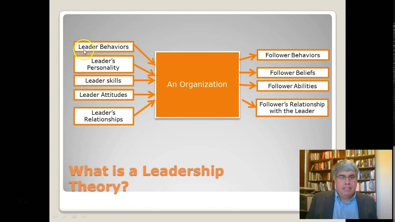 does leadership always matter in organizations Leadership in healthcare organizations  i paul m schyve, md is the senior vice president of the joint  commission from 1989 until 1993, dr schyve was vice president for.