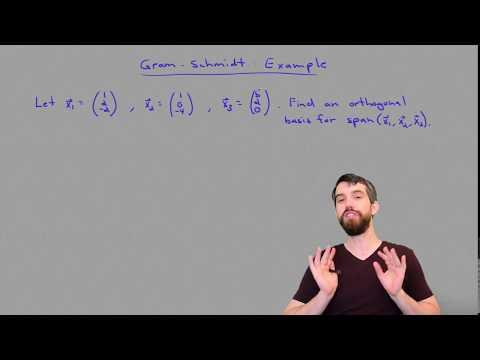 Full example: using Gram-Schmidt