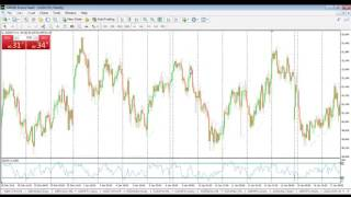 Forex Trading Live Questions and Answers