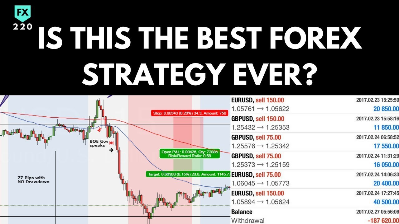 The best forex strategy