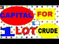 HOW MUCH CAPITAL NEEDED FOR 1 LOT CRUDE OIL MCX,SAFETRADING,MOHIT GUPTA