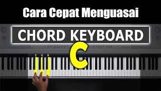 Belajar Chord Keyboard - Chord dasar C bentuk 1 | Belajar Piano Keyboard