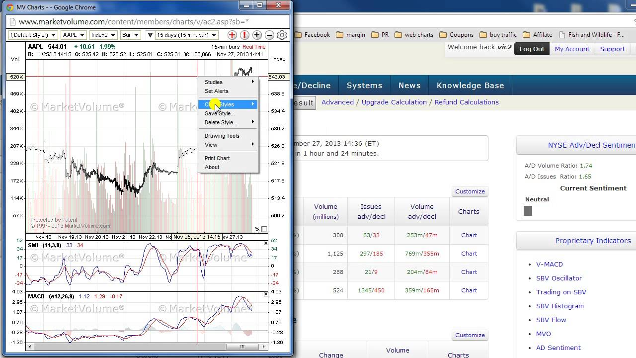 Multiple stock charts on your desktop youtube multiple stock charts on your desktop geenschuldenfo Image collections