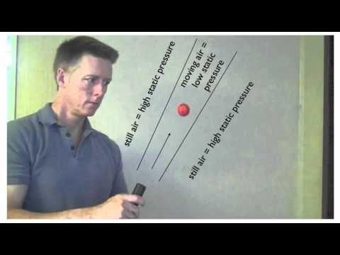 Bernoulli's Principle & Static Pressure