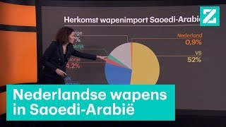 Hoe Nederlandse wapens toch in Saoedi-Arabië terec - RTL Z NIEUWS