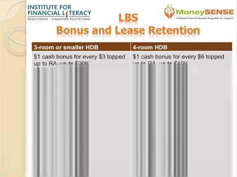 Lease Buyback Scheme