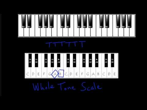 Whole Tone Scales