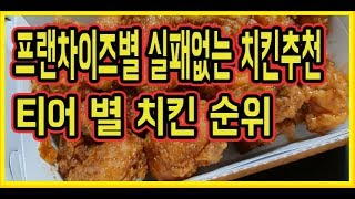 프랜차이즈별 실패없는 치킨추천, 티어별 치킨정리 치킨 …