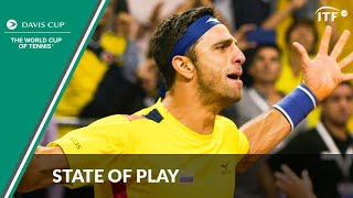 Colombia vs Argentina: Day 2 | Davis Cup 2020 Qualifiers: State of Play | ITF