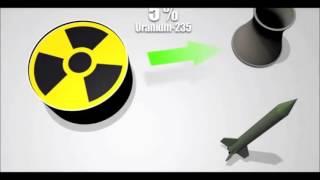 Urdu video about Pakistans Uranium enrichment tech