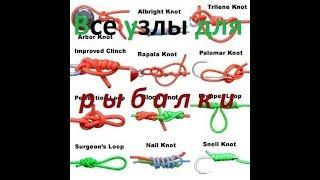 товары для рыбалки с AliExpress сигнализаторы с пейджером часть 2