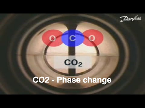 CO2 Phase Changes | Danfoss Cool | Video english