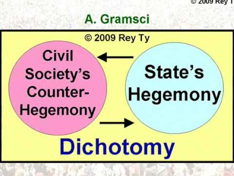 Civil Society, NGOs, Social Movements & the State:  An Introduction in Chart Format -- Rey Ty