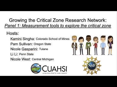 Panel 1: Measurement Tools To Explore The Critical Zone