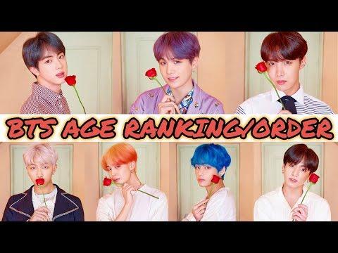 BTS AGE RANKING/ORDER [2019]