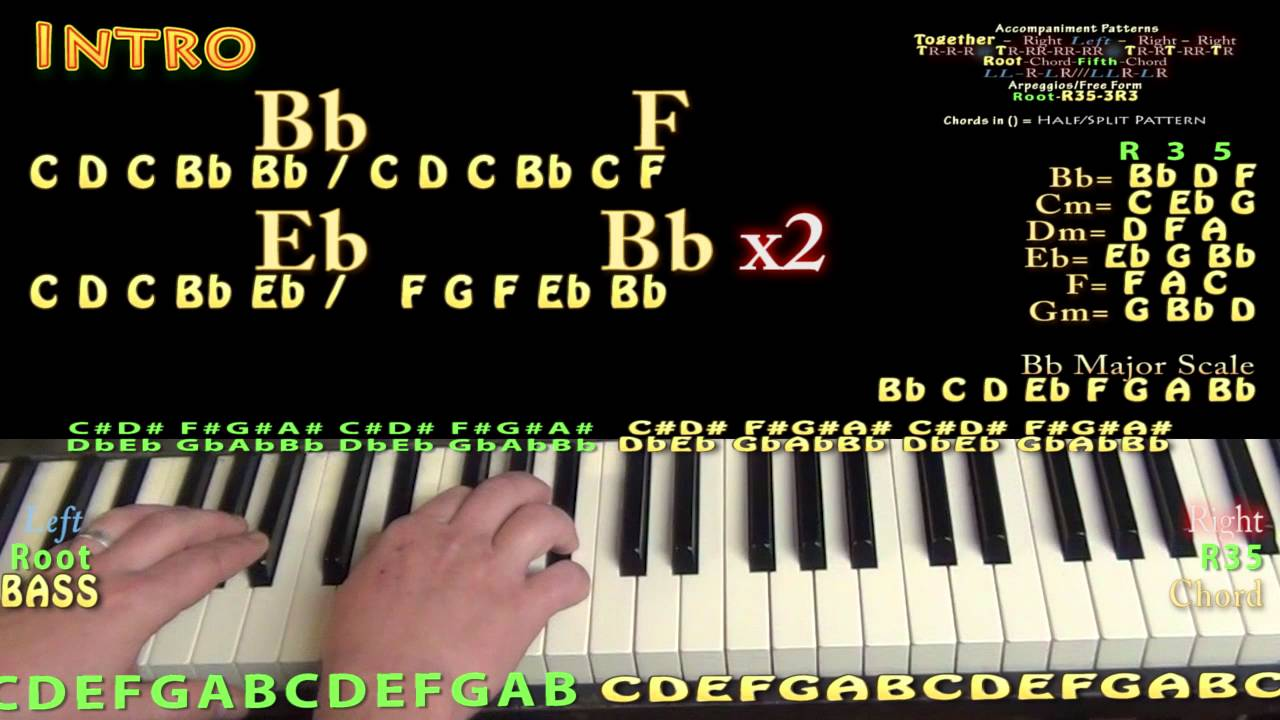 I took a pill in ibiza mike posner piano lesson chord chart i took a pill in ibiza mike posner piano lesson chord chart hexwebz Gallery