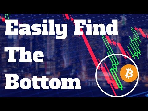 1 Cryptocurrency Trading Strategy To Make $100 Day Trading Bitcoin