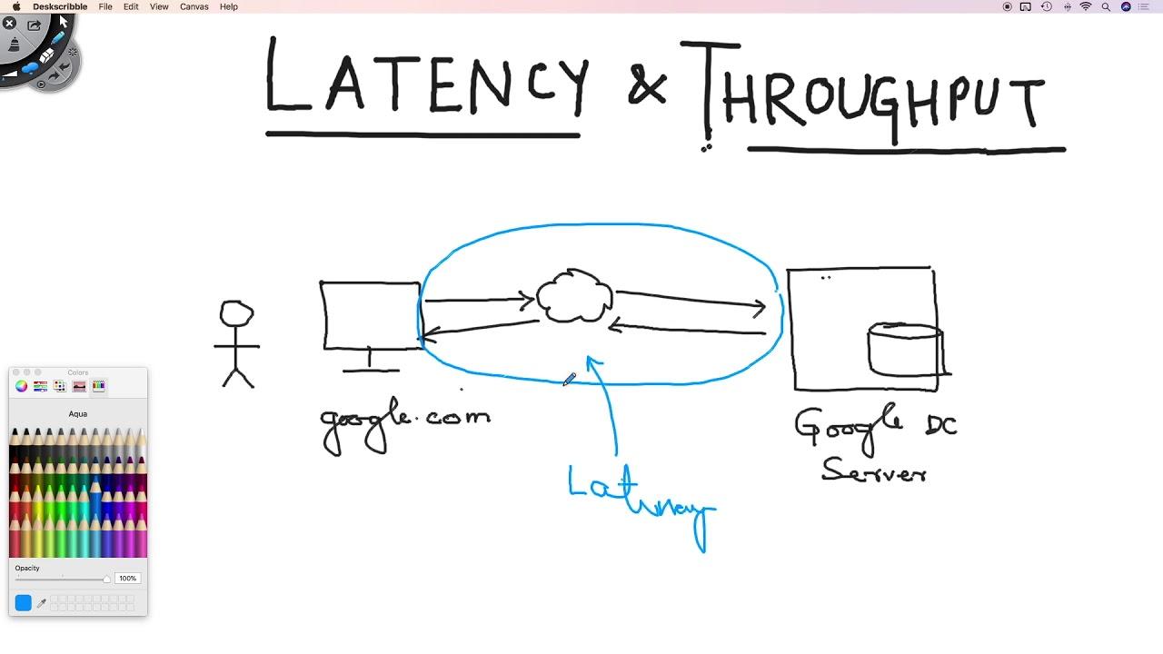 fluttering latency