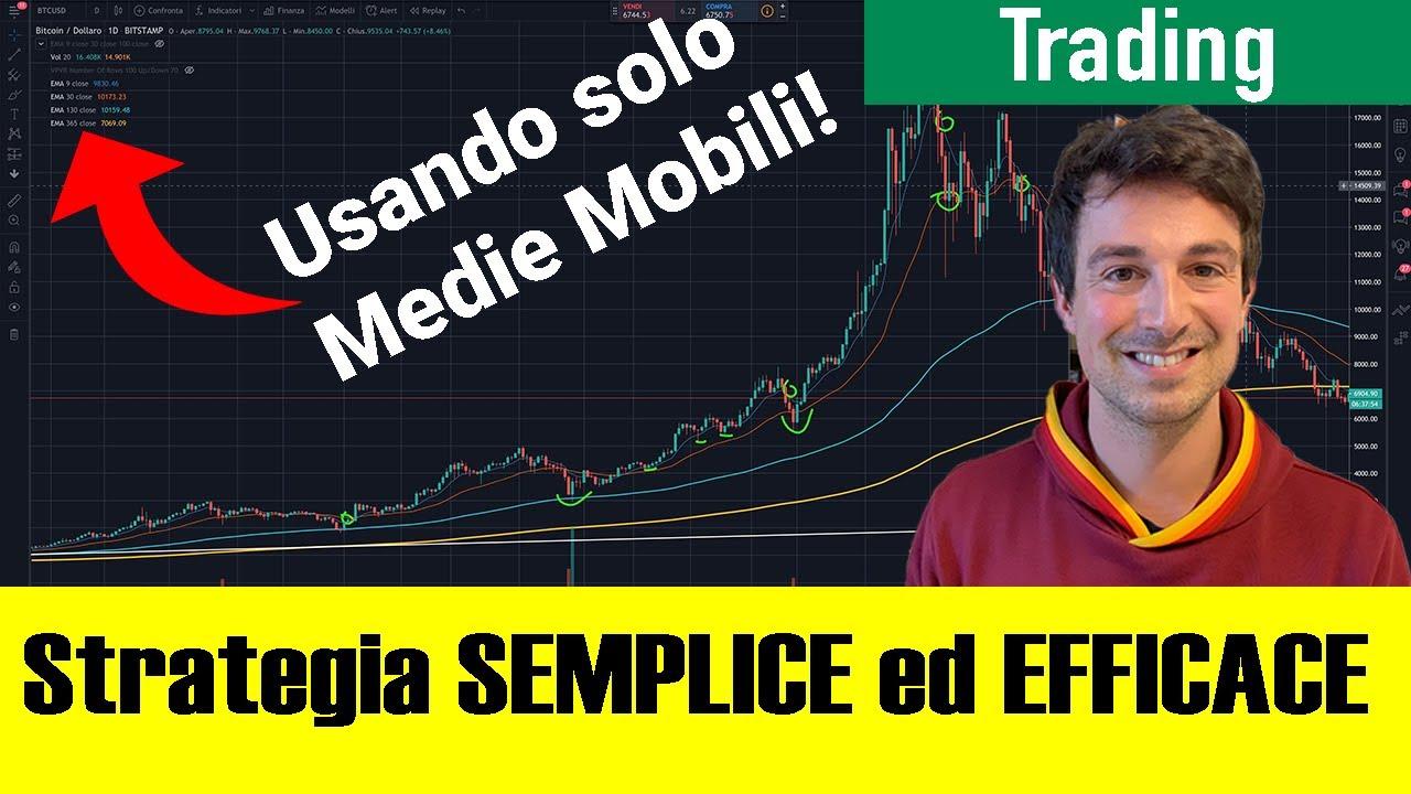 migliore strategia media mobile per bitcoin)