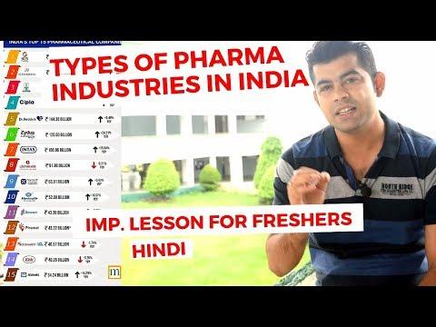 TYPES OF PHARMA INDUSTRIES IN INDIA I HINDI