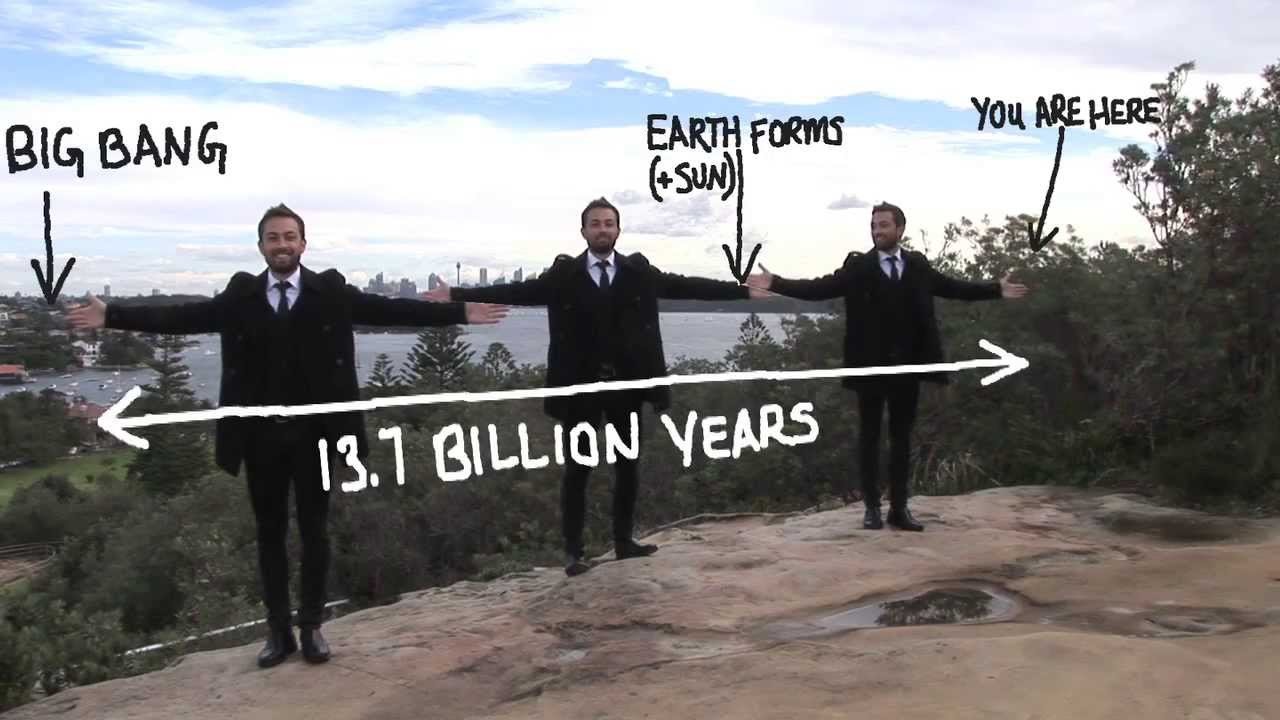 How did the Earth originate