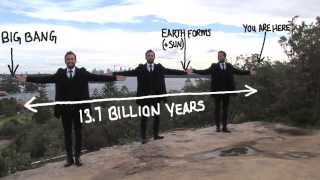 Where Did The Earth Come From?