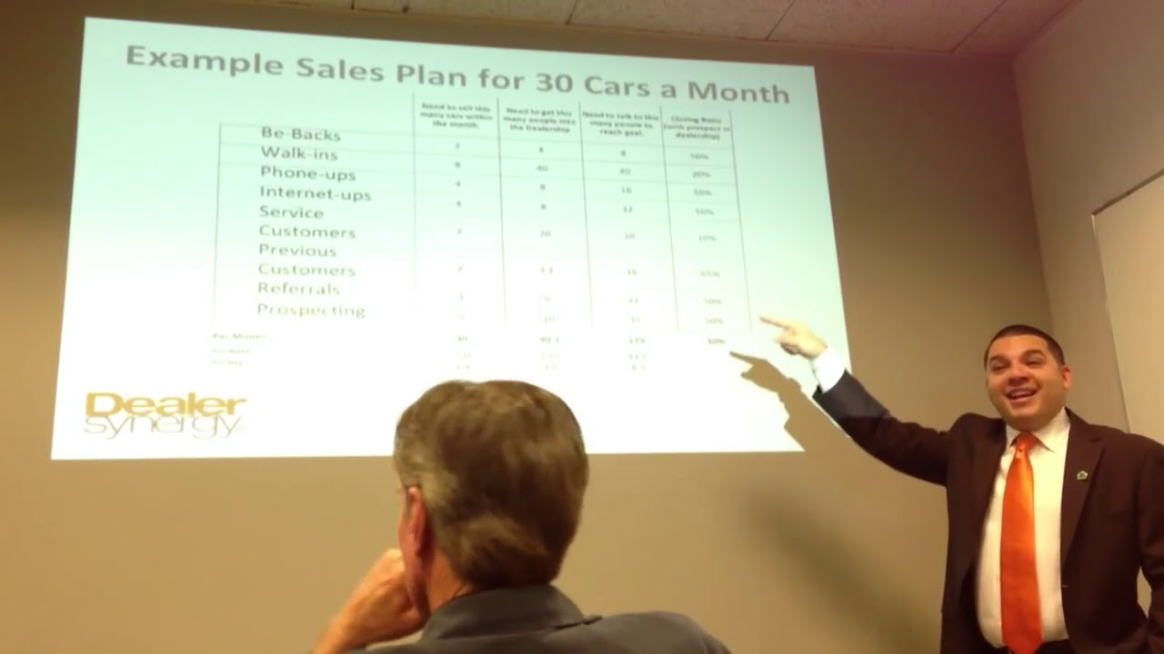 How To Sell 30+ Cars Per Month - Automotive Sales - Car Sales - Training   Sean Bradley 10:44 HD
