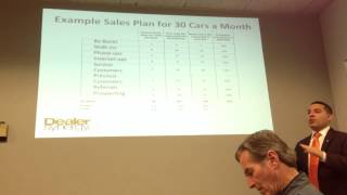 How To Sell 30+ Cars Per Month - Automotive Sales - Car Sales - Training