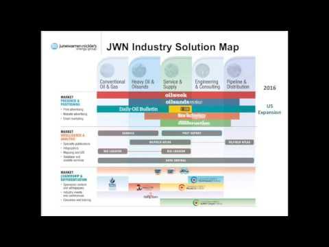 JWN Marketing Solutions Webinar