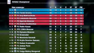 Турнирная таблица Чемпионата России за 19 туров