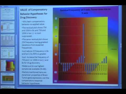Cancer Data Mining - Part 3 - Validation