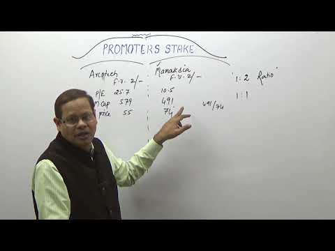 PROMOTERS HOLDING II Fundamental & Technical Analysis