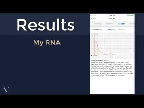What Is Viome? See Exactly What Viome Gut Microbiome Testing Results Look Like.