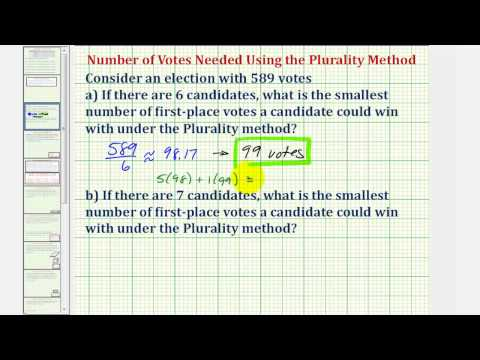 Ex: Determine the Least Number of Votes Needed Using the Plurality Method