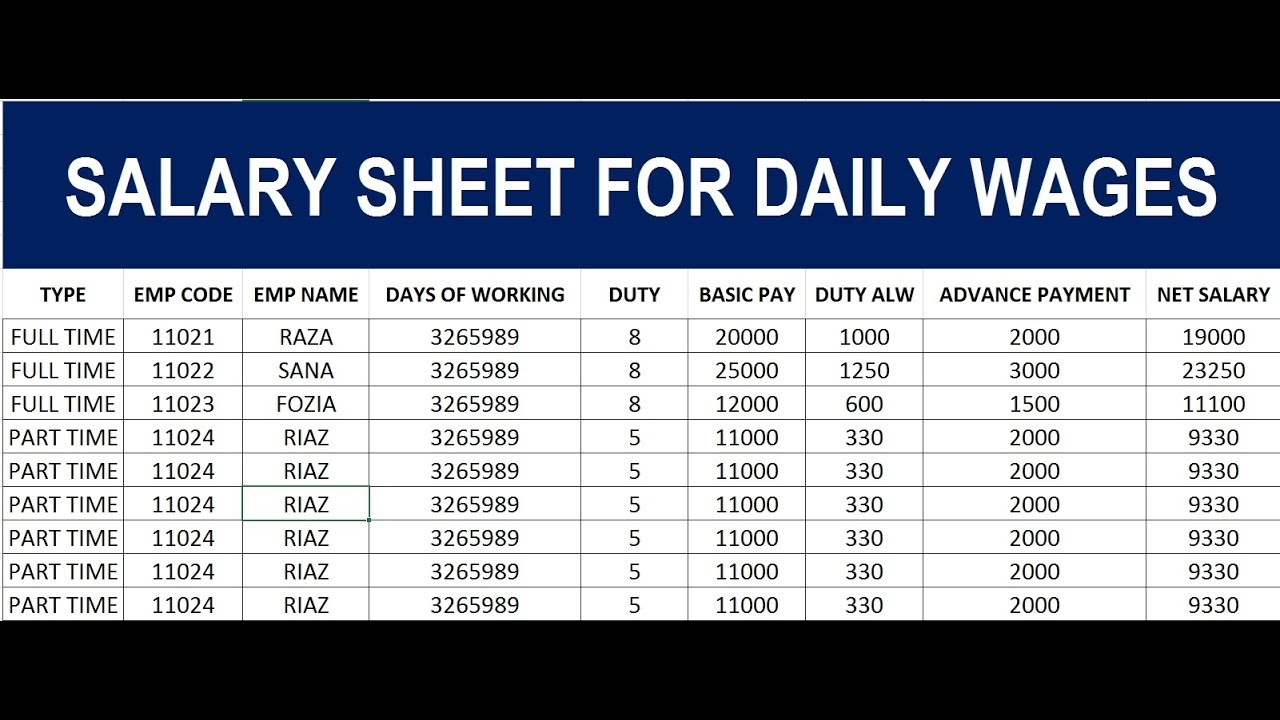 73 how to make salary sheet for daily wages in excel hindi