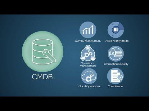 CMDB   Overview