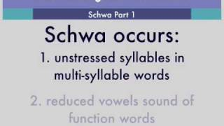 Learn about schwa /ə/, the most common vowel sound in american english pronunciation this esl/ell lesson. is shown as an upside-down letter 'e' ...
