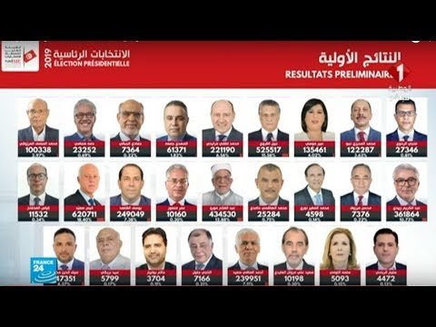 النتائج الرسمية الأولية لكل المترشحين للانتخابات الرئاسية في تونس  - نشر قبل 3 ساعة