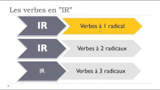 Learn French with Vincent # The irregular verbs of the 3rd group at the present form
